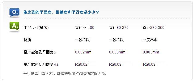 平面研磨机HD-910Q抛光精度